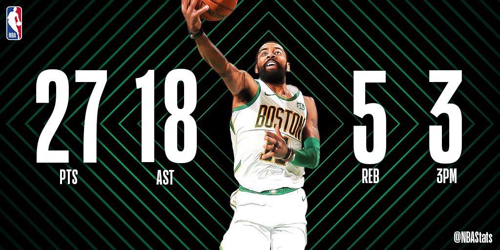 NBA官方评选今日最佳数据:欧文27+18当选