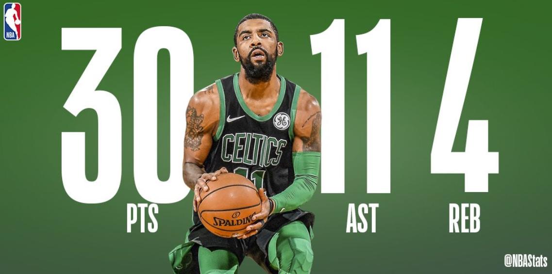 NBA官方评选今日最佳数据:欧文30分11助攻4篮板当选