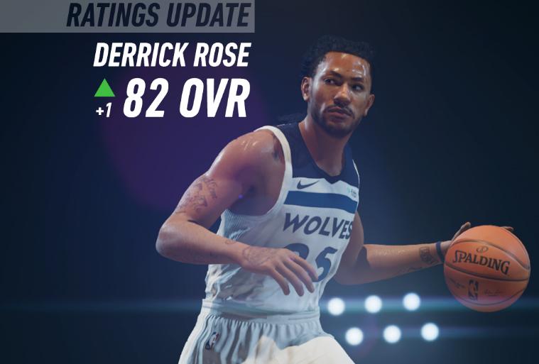NBA LIVE 19更新球员能力值:罗斯升至82,格林降到86
