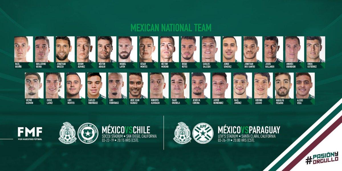 墨西哥大名单:埃尔南德斯回归,洛萨诺、希门尼斯在列