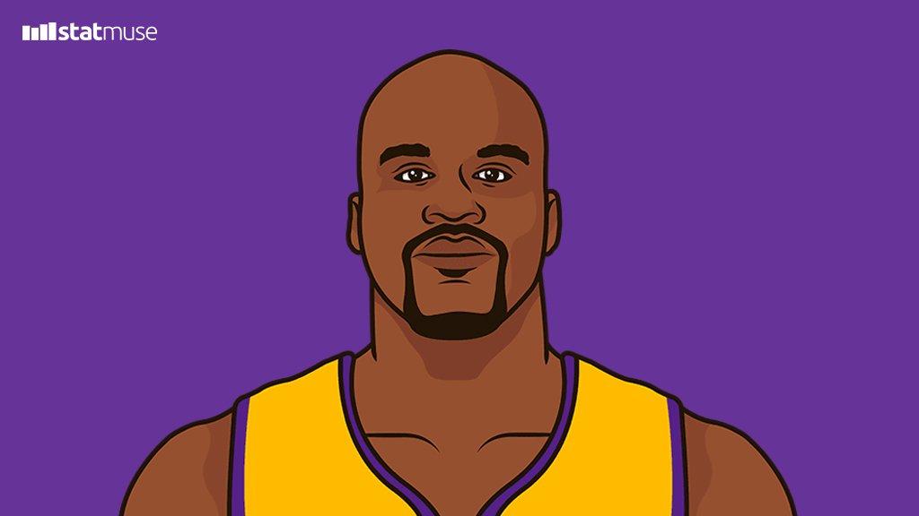 2004年的今天:奥尼尔抓下湖人生涯最高的26个篮板