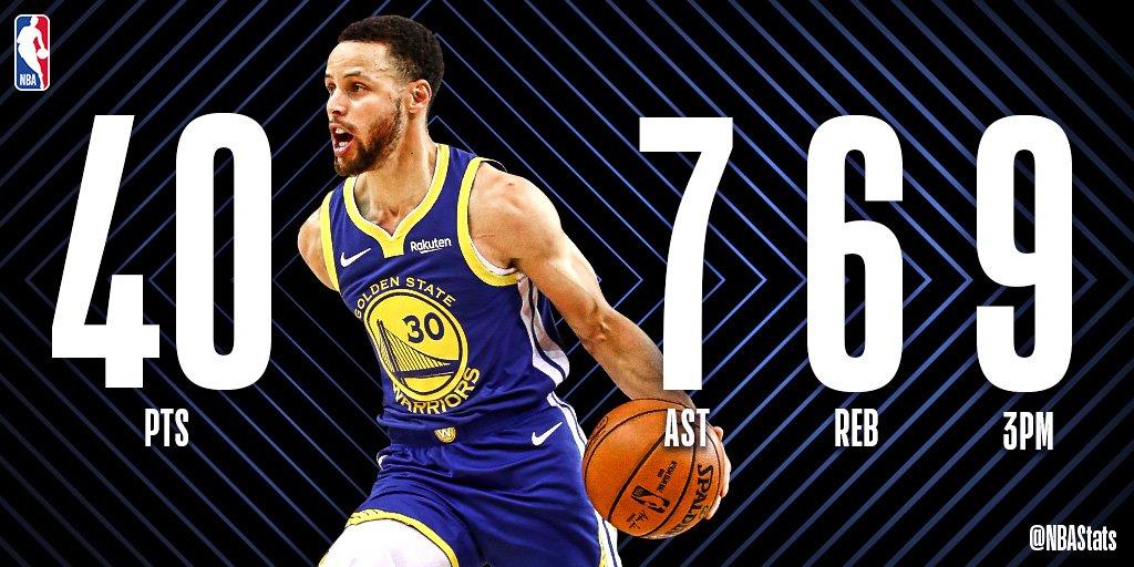 NBA官方评选今日最佳数据:库里40+7+6当选