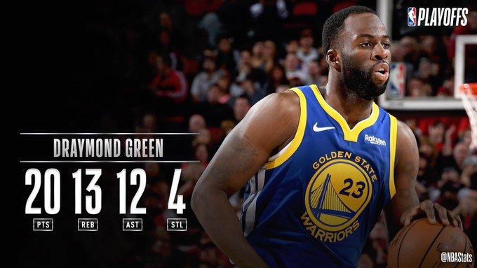 NBA官方评选今日最佳数据:格林20 13 12当选