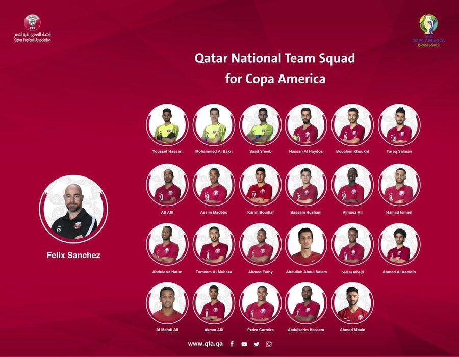 卡塔尔美洲杯名单:阿费夫、阿里等亚洲杯冠军主力在列