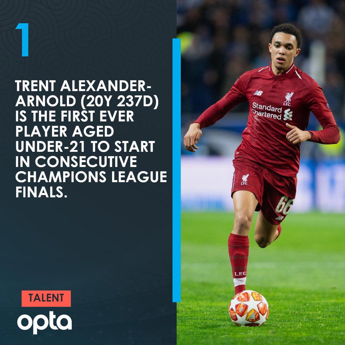 连续两年欧冠决赛首发! 阿诺德成首位做到的U21球员