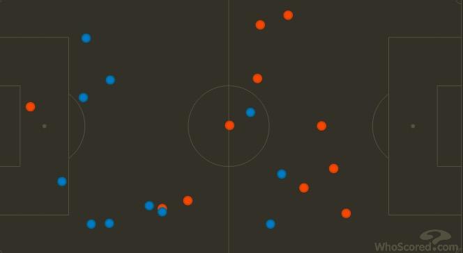 上半场无聊的体现,凯恩菲尔米诺触球场上最少