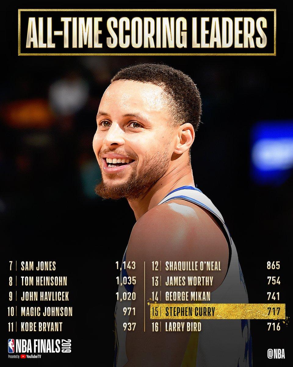 库里生涯总决赛得分升至NBA历史第15位