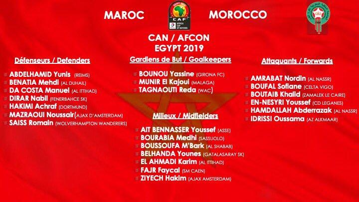 摩洛哥非洲杯名单:齐耶什贝纳蒂亚领衔,卡埃比落选