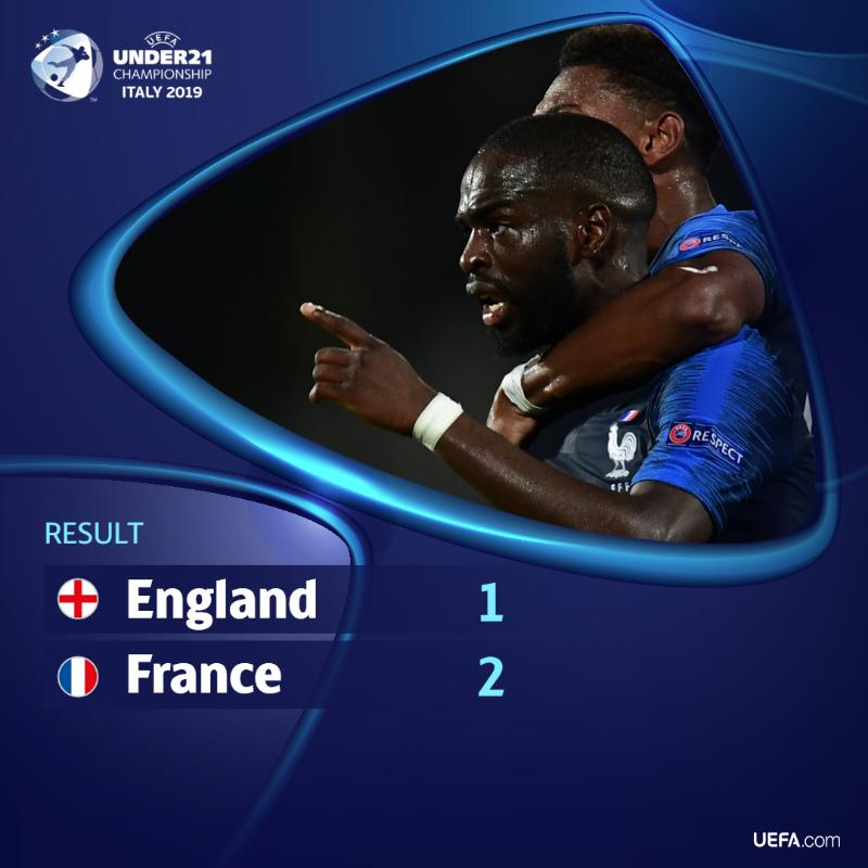 欧青赛:法国两失点球仍逆转十人英格兰,克罗地亚惨败