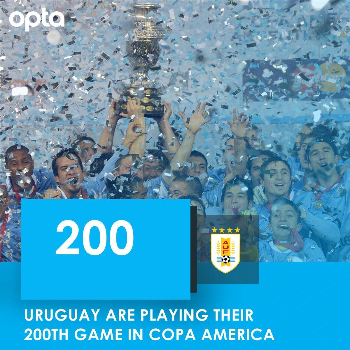 撒花!成为历史首支美洲杯参赛达 200场的球队