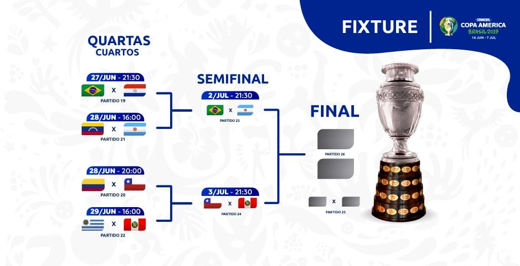 美洲杯夺冠赔率:巴西大幅领先,阿根廷与智利并列第二
