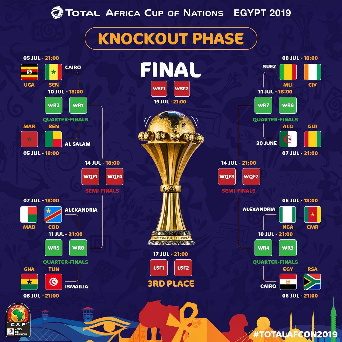 非洲杯十六强对阵:尼日利亚战喀麦隆,埃及碰南非