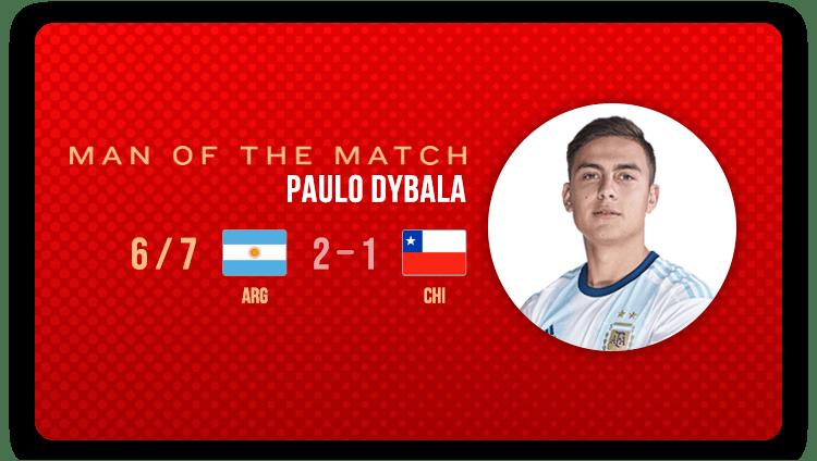 轮换登场取得进球,迪巴拉当选阿根廷战智利全场最佳