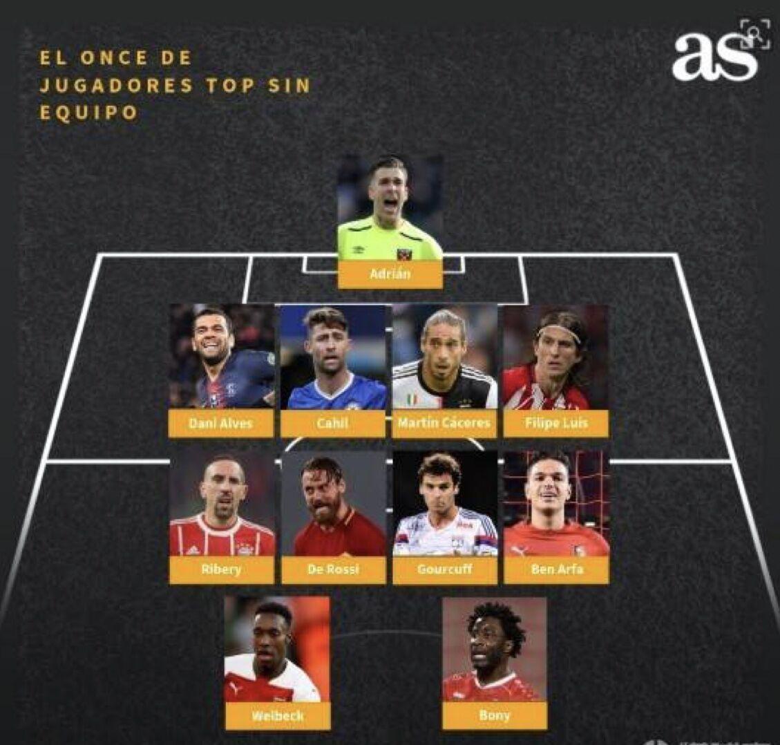 今夏最强自由球员11人阵容:里贝里、阿尔维斯领衔