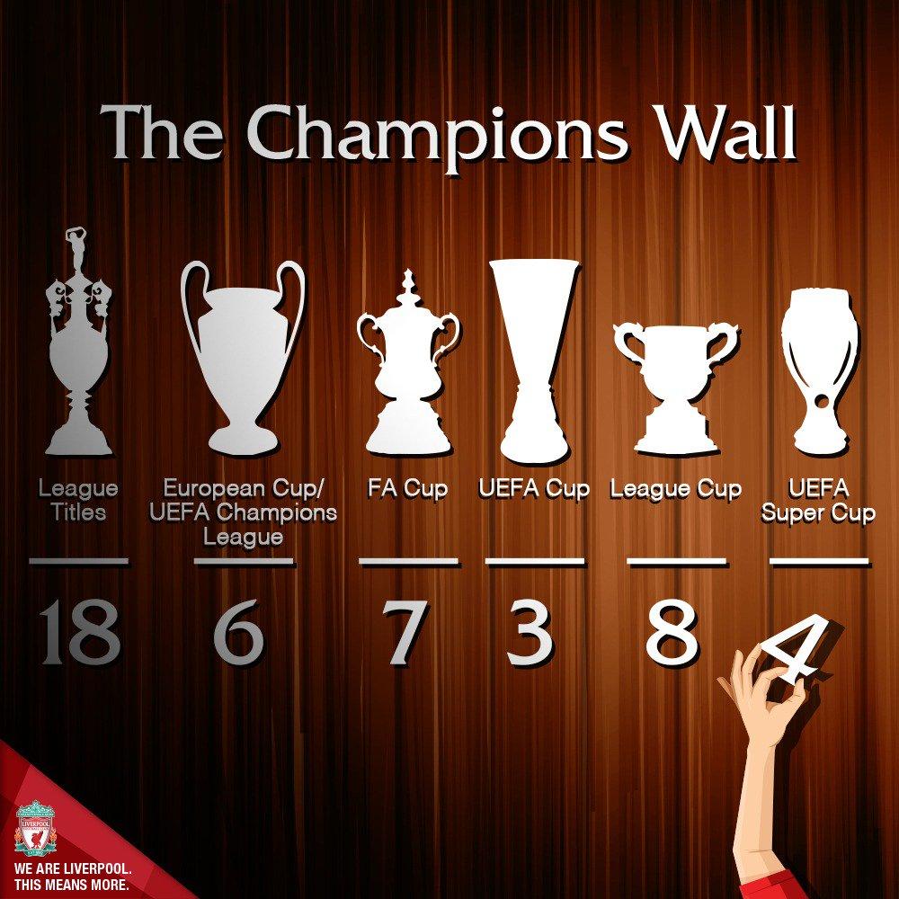 足球世界:奖杯墙再更新!利物浦已拿下4座欧洲超级杯,英超第一