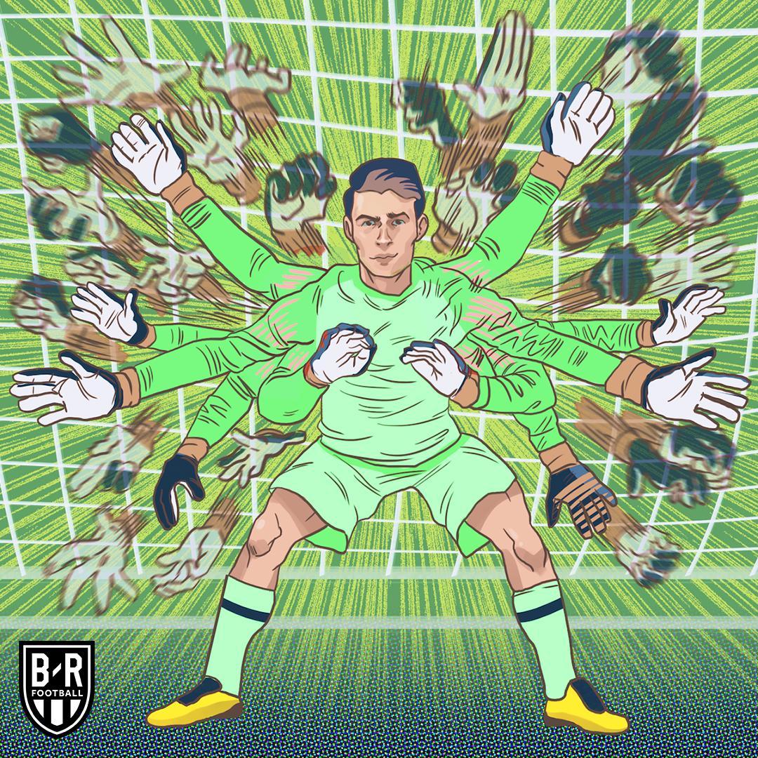 足球世界:GIF:凯帕神奇两连扑,挡出利物浦绝佳机会