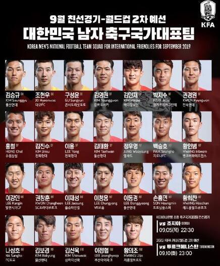 韩国国家队大名单:孙兴慜领衔,金信煜等中超3将入选