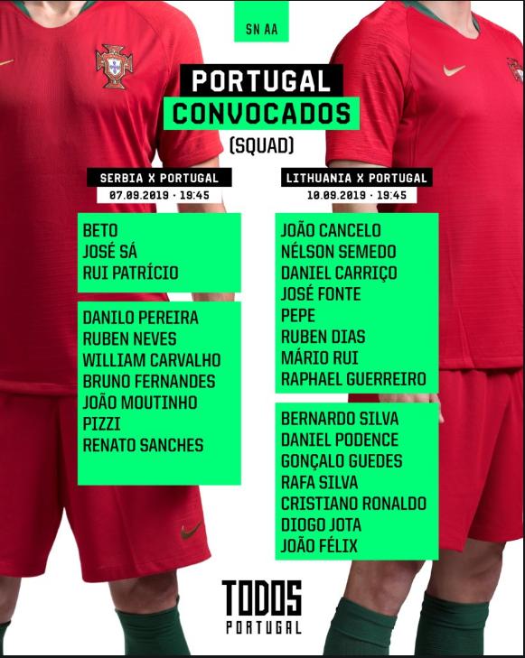 葡萄牙欧初赛大名单:C罗领衔,费利克斯入选