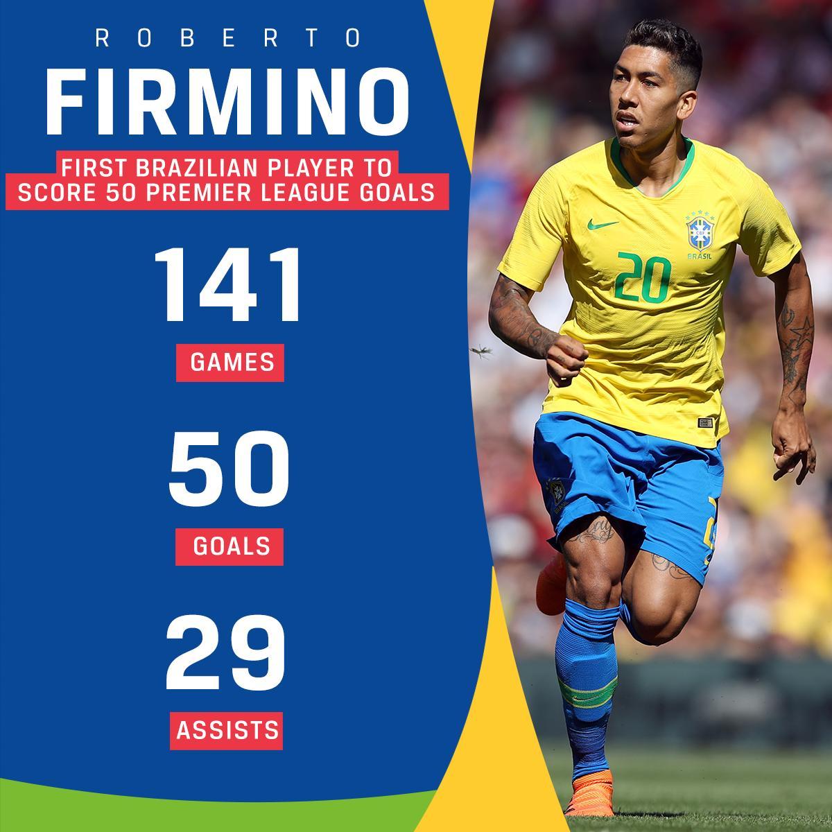 巴西球员第一人,菲尔米诺收获英超第50球