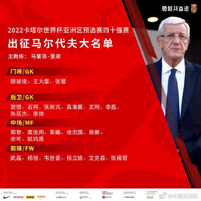 国足公布24人名单:武磊、艾克森领衔,李可、郑智入选