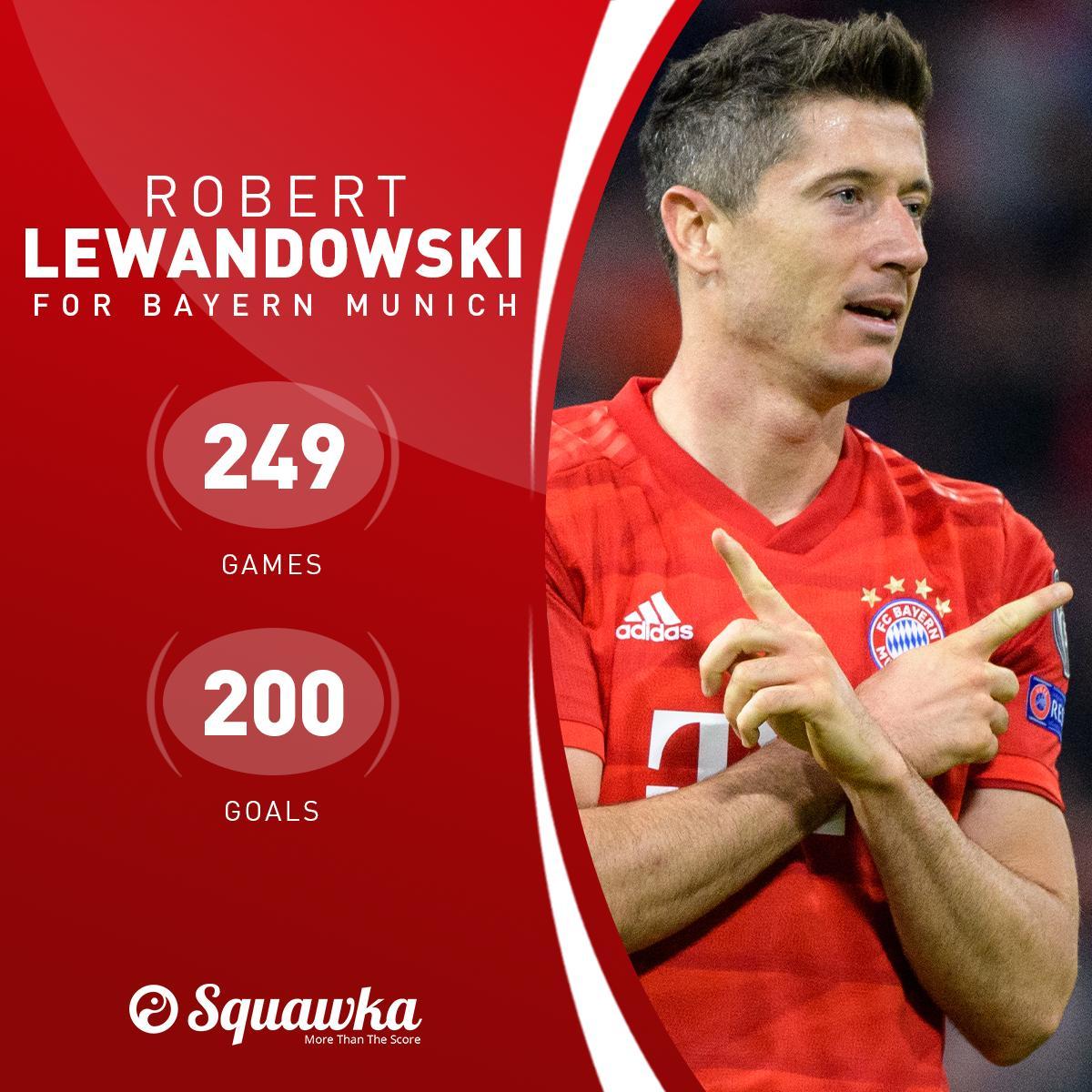 里程碑!莱万打入拜仁生涯200球,用场249场