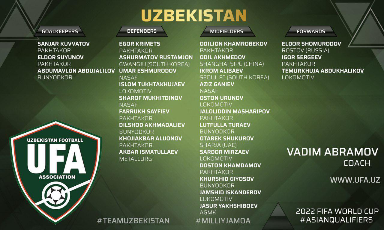 乌兹别克最新大名单:艾哈迈多夫领衔,两中超旧将入围