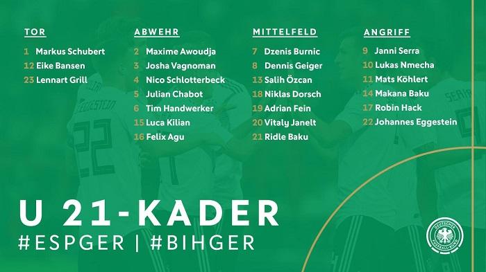 德国U21最新大名单:费恩和布尔尼奇领衔