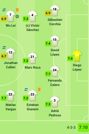 武磊进球但赛后评分低,首发球员中触球数队内倒数第二