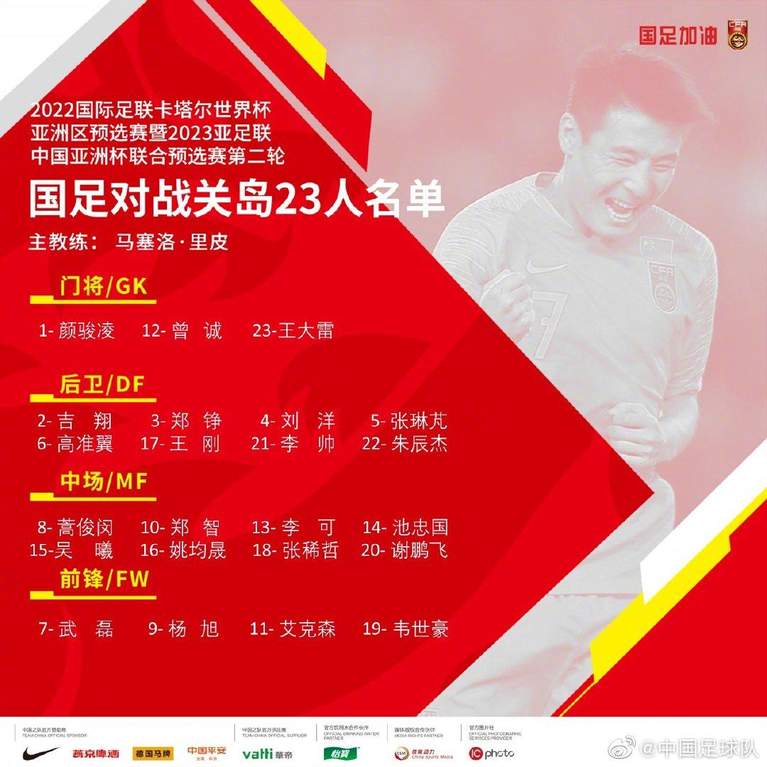 国足vs关岛23人名单:武磊艾克森领衔,杨立瑜落选