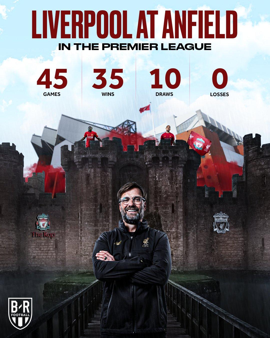 B/R海报致意安菲尔德:利物浦英超主场45场不败