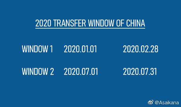 2020中超冬季转会窗口:1月1日-2月28日