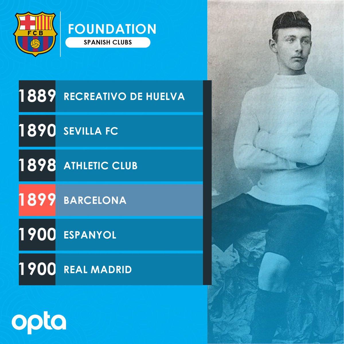底蕴!巴萨成立120周年,是第四早成立的西班牙俱乐部