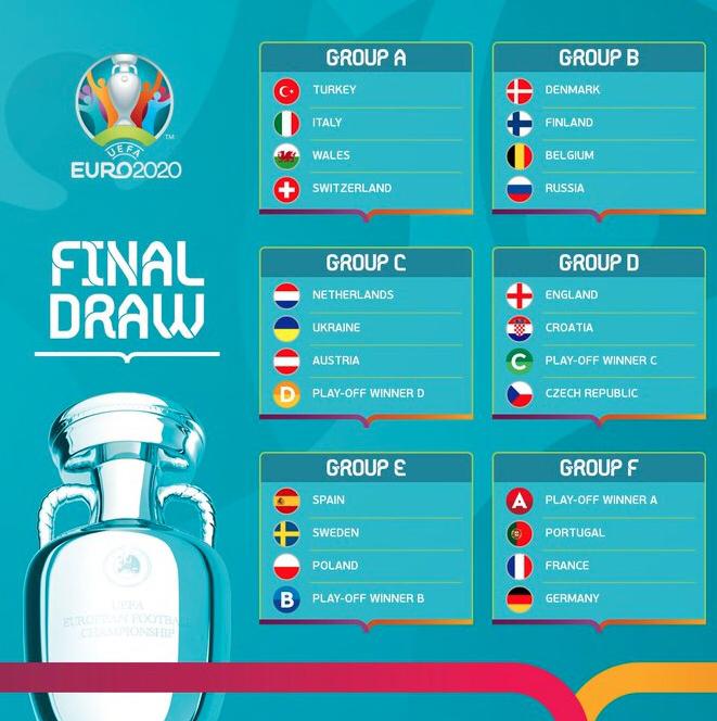 欧洲杯最新夺冠赔率,英格兰比利时并列第1,葡萄牙第8