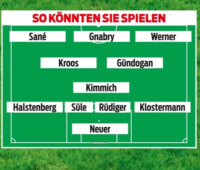 德媒预测德国欧洲杯首发:格纳布里、萨内和维尔纳搭档锋线