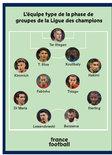 法国足球评欧冠小组赛最佳阵容:莱万