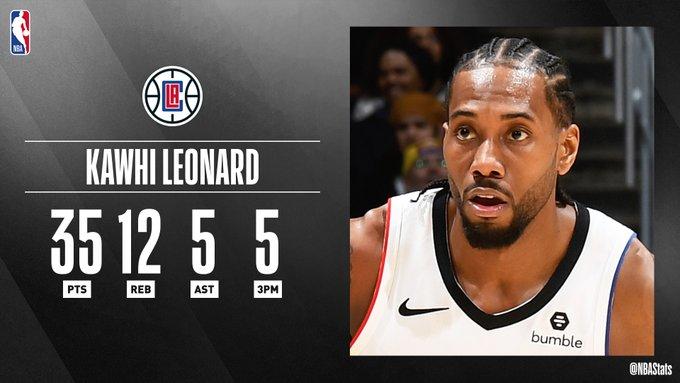 NBA官方评选最佳数据:伦纳德35 12 5 5三分当选