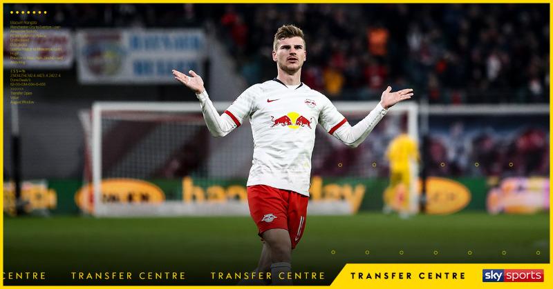 天空体育:利物浦无意在1月签下莱比锡前锋维尔纳