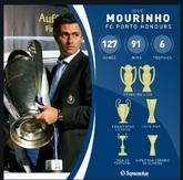 2002年的今天,穆里尼奥正式成为波尔图主教练