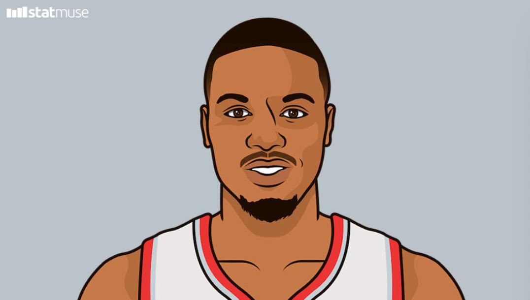 利拉德过去五场场均48.4分8.2篮板9.8助攻 8个三分球
