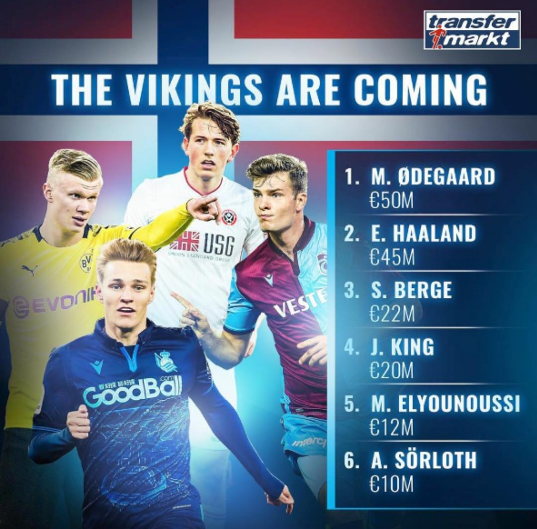 维京人来了!德转评选厄德高、哈兰德领衔的挪威黄金一代