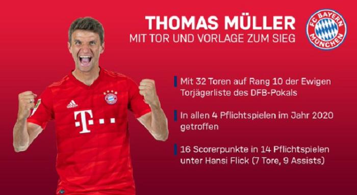 穆勒德国杯攻入第32球,跻身德国杯总射手榜前十