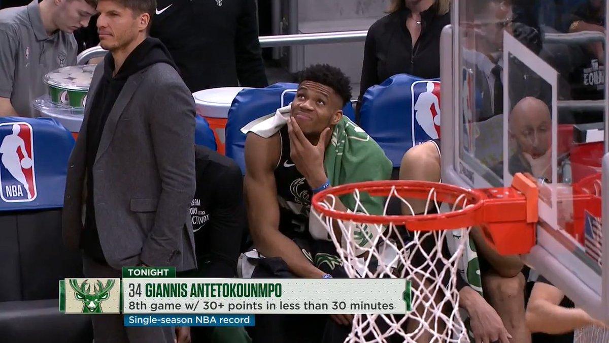 字母哥本赛季8次30分钟内得分30 ,创造NBA历史纪录