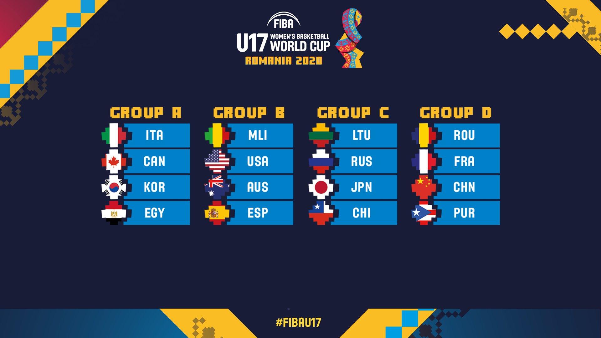 U17女篮世界杯抽签结果:中罗法波同组