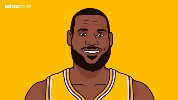 熟悉的味道?詹姆斯全明星后场均30.4分7.7篮板9.4助攻