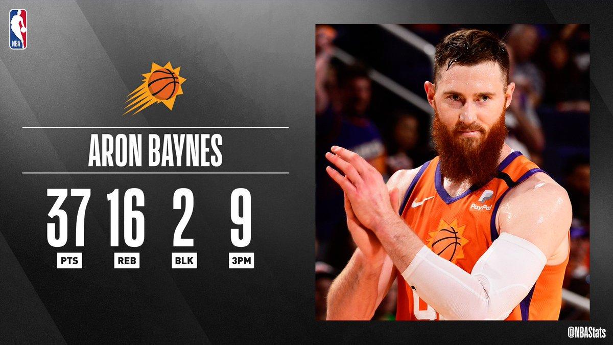 NBA官方评选最佳数据:贝恩斯37分16板9个三分球当选
