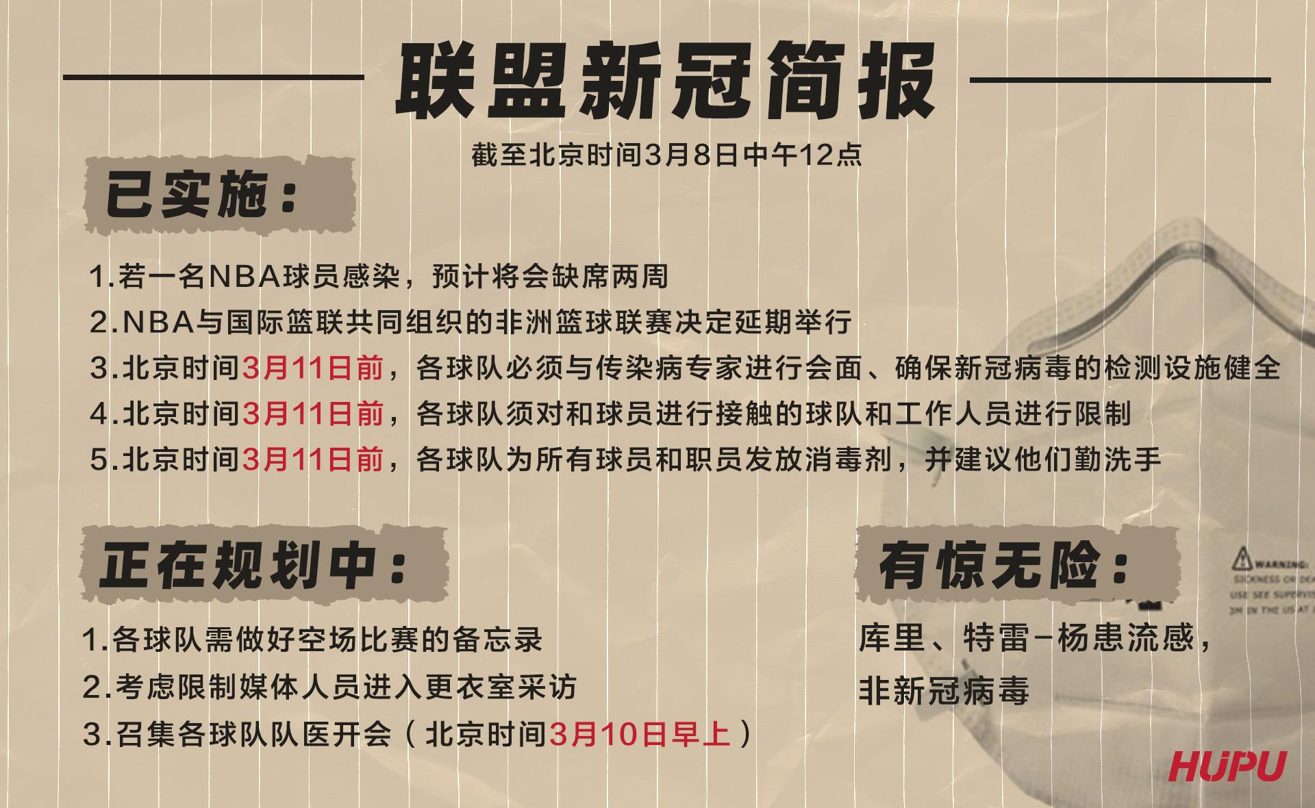 截至北京时间中午12点,联盟都已发布了哪些备忘录?