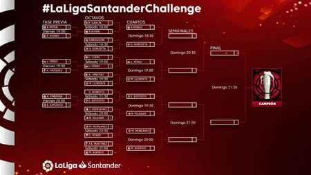 西甲FIFA赛:马德里双雄晋级八强,巴萨罗贝托退赛