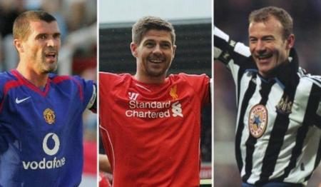 球迷票选英超历史10大队长:基恩领衔,特里、杰拉德在列