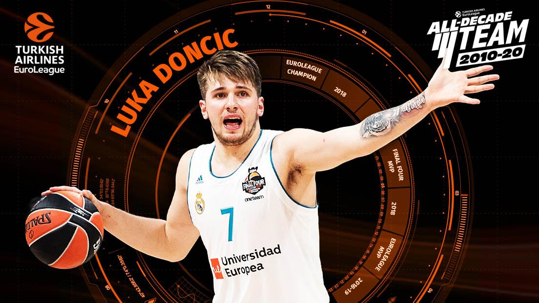 欧洲篮球联赛官方宣布东契奇入选欧洲联赛十年最佳阵容