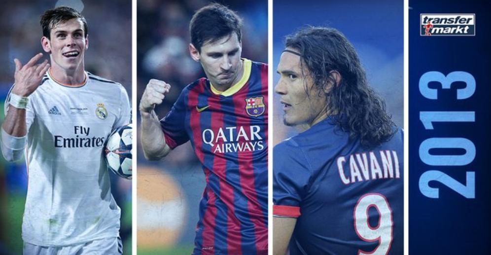 转会市场2013年球员身价榜:梅西1.2亿欧,内马尔5000万  足球话题区